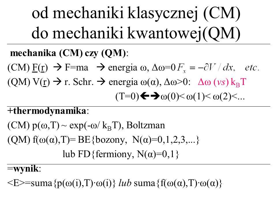 od mechaniki klasycznej (CM) do mechaniki kwantowej(QM)