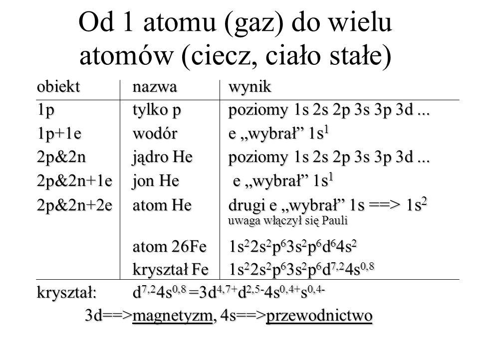Od 1 atomu (gaz) do wielu atomów (ciecz, ciało stałe)