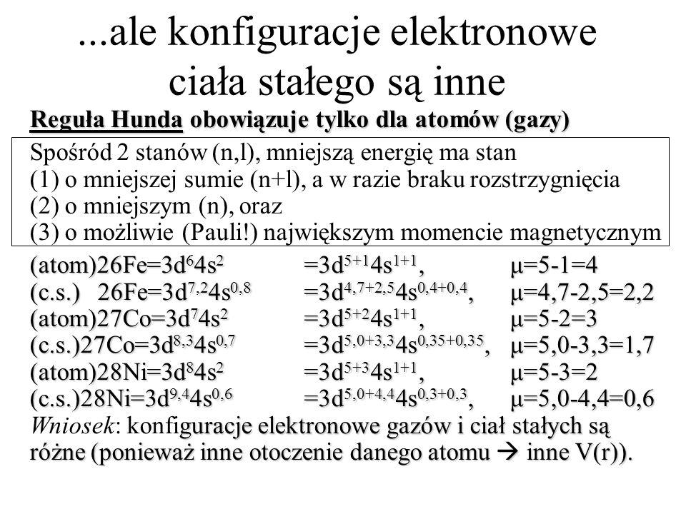 ...ale konfiguracje elektronowe ciała stałego są inne