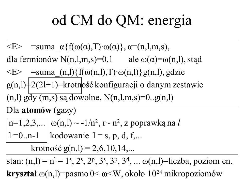 od CM do QM: energia <E> =suma_α{f(ω(α),T)·ω(α)}, α=(n,l,m,s),