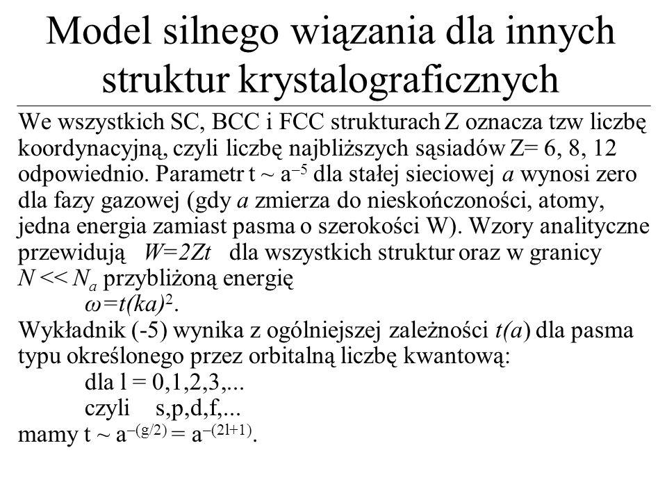 Model silnego wiązania dla innych struktur krystalograficznych