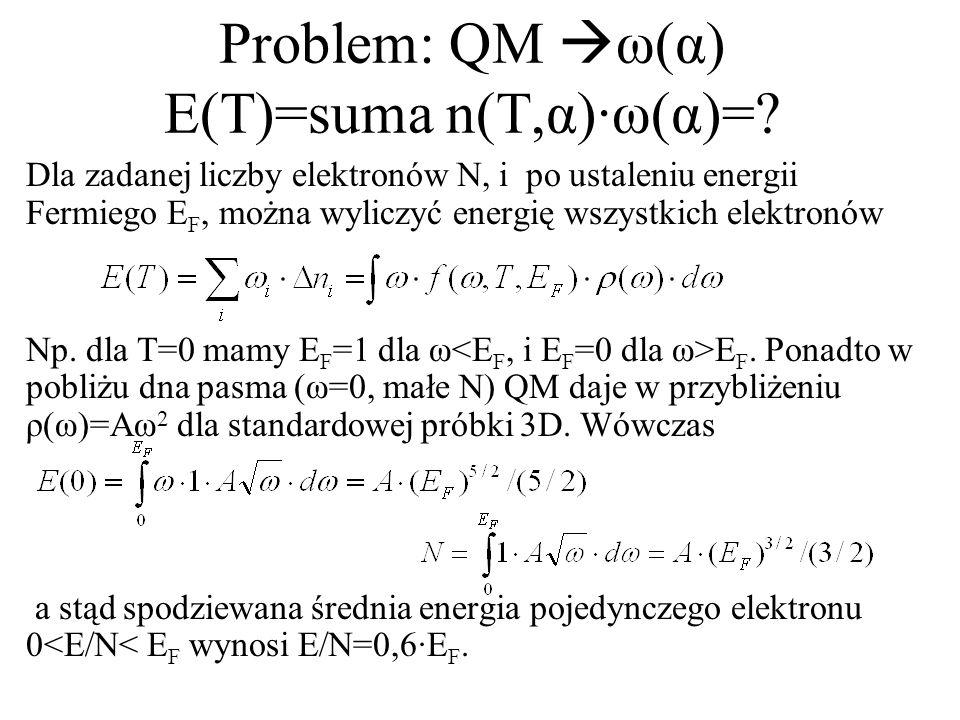 Problem: QM ω(α) E(T)=suma n(T,α)·ω(α)=