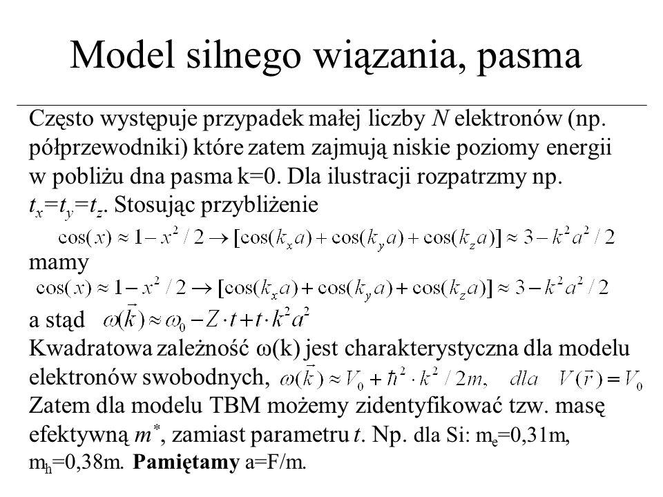 Model silnego wiązania, pasma