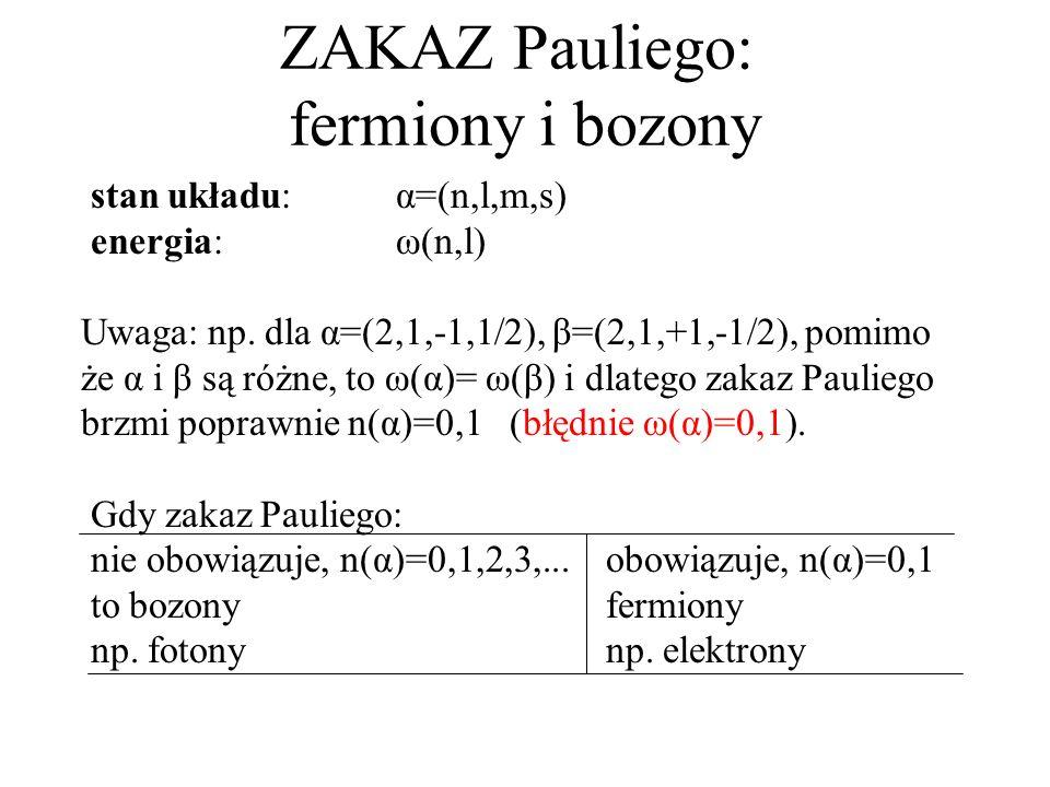 ZAKAZ Pauliego: fermiony i bozony
