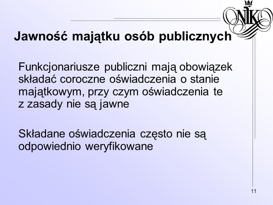 Jawność majątku osób publicznych