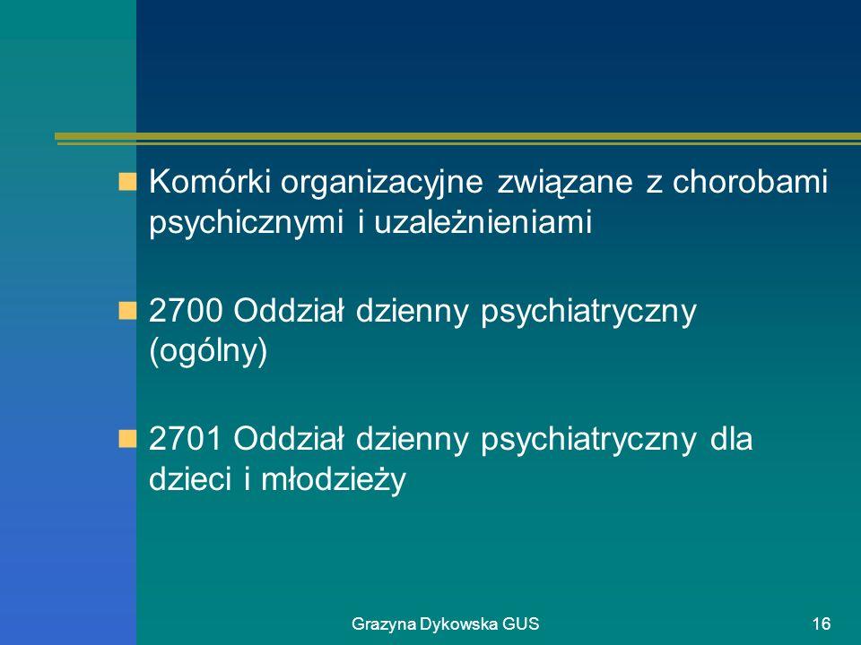 2700 Oddział dzienny psychiatryczny (ogólny)