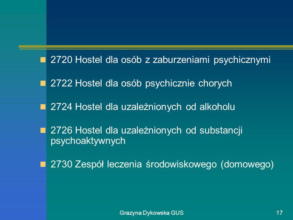 2720 Hostel dla osób z zaburzeniami psychicznymi