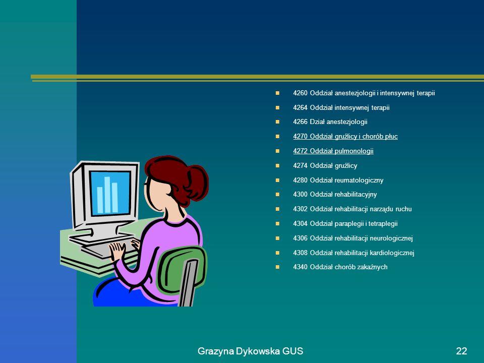 Grazyna Dykowska GUS 4260 Oddział anestezjologii i intensywnej terapii