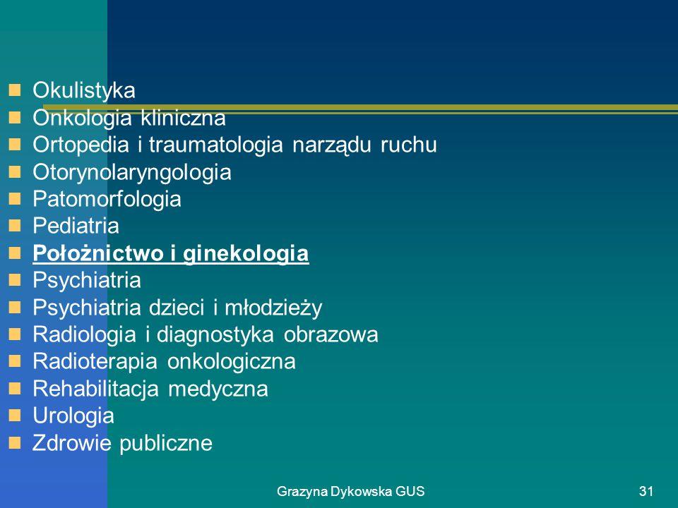 Ortopedia i traumatologia narządu ruchu Otorynolaryngologia