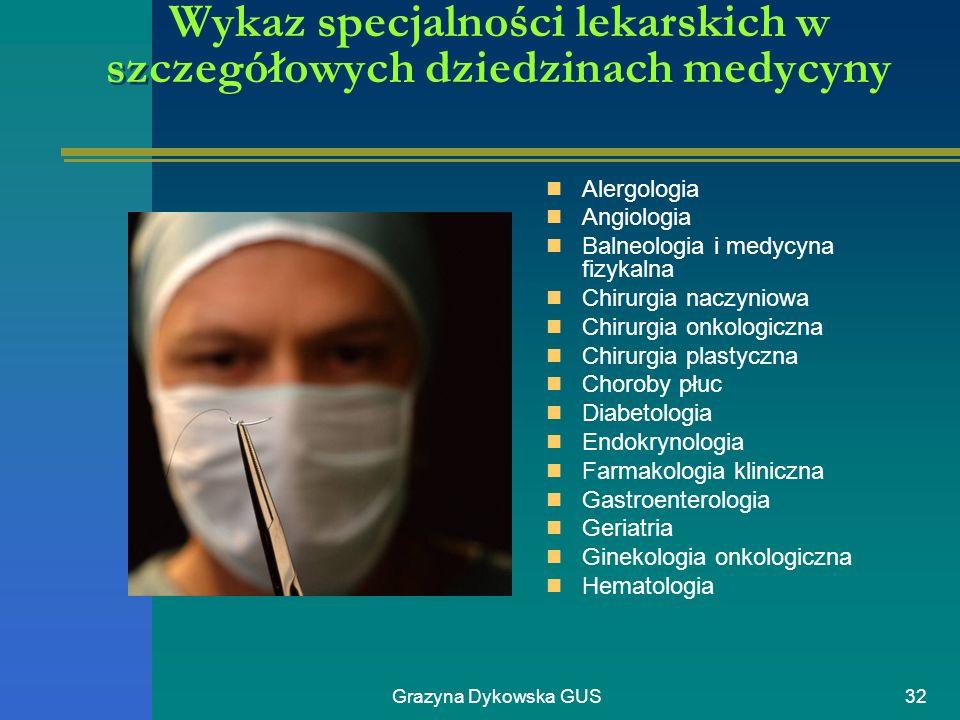 Wykaz specjalności lekarskich w szczegółowych dziedzinach medycyny