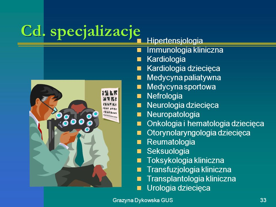 Cd. specjalizacje Hipertensjologia Immunologia kliniczna Kardiologia