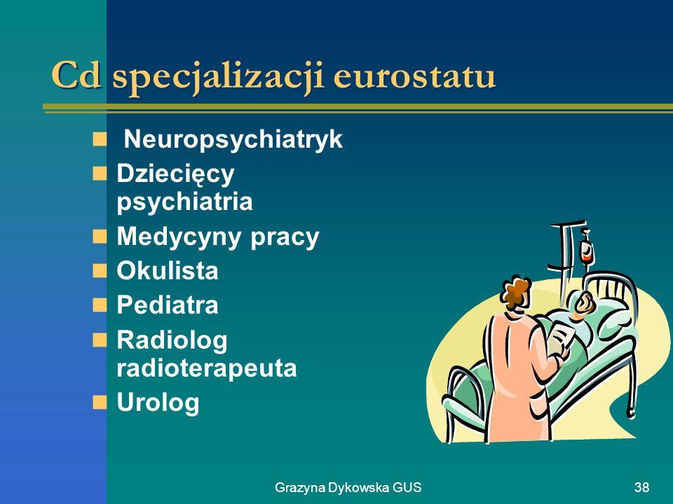 Cd specjalizacji eurostatu
