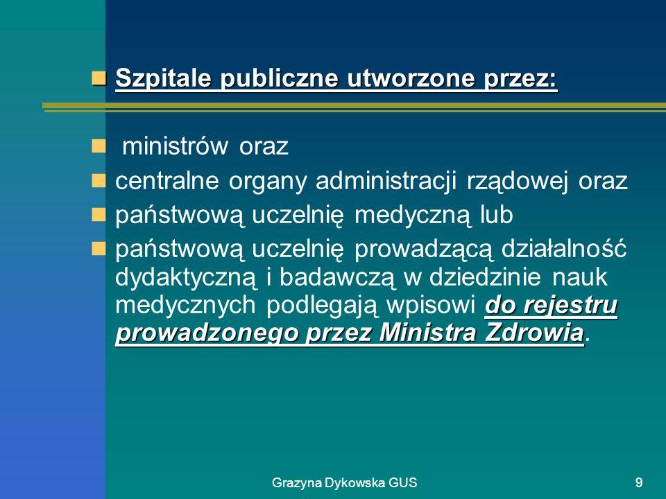 Szpitale publiczne utworzone przez: ministrów oraz