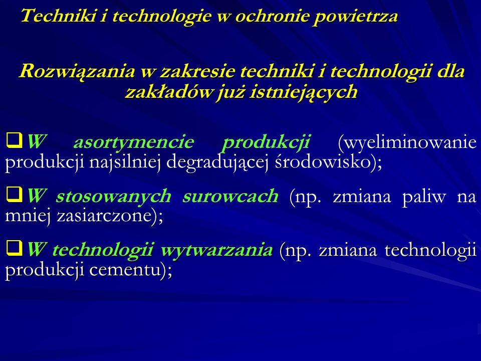 Techniki i technologie w ochronie powietrza
