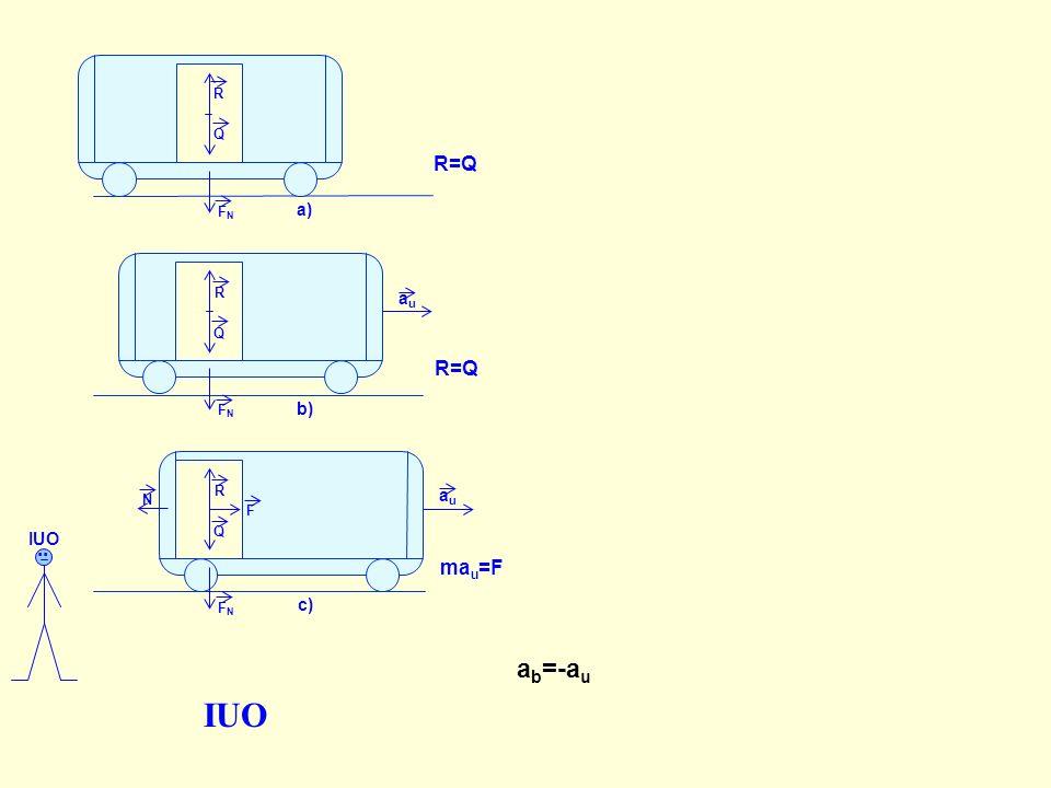 IUO ab=-au R=Q R=Q .. mau=F a) b) au Względem IUO.