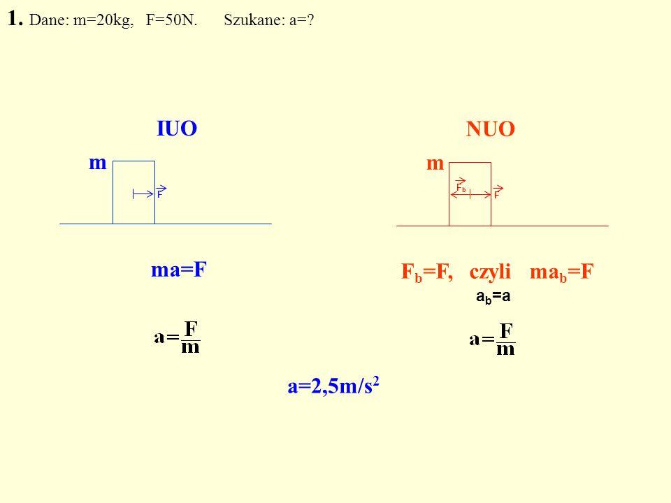NUO ma=F Fb=F, czyli mab=F a=2,5m/s2