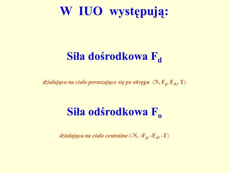 W IUO występują: Siła dośrodkowa Fd działająca na ciało poruszające się po okręgu (N, Fg, Fel,, T) Siła odśrodkowa Fo działająca na ciało centralne (-N, -Fg, -Fel, -T)