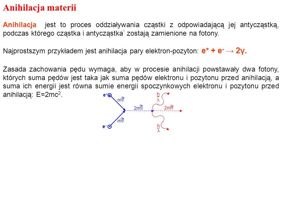 Anihilacja materii