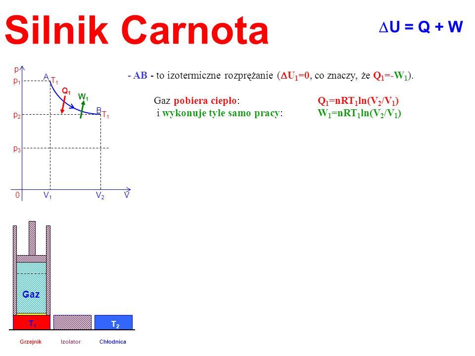 Silnik CarnotaDU = Q + W. A. B. T1. p. V. V1. p1. p2. p3. V2. Q1. W1. AB - to izotermiczne rozprężanie (DU1=0, co znaczy, że Q1=-W1).