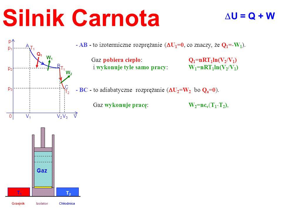 Silnik CarnotaDU = Q + W. A. B. C. T1. T2. p. V. V1. p1. p2. p3. V2. V3. Q1. W1. W2. AB - to izotermiczne rozprężanie (DU1=0, co znaczy, że Q1=-W1).