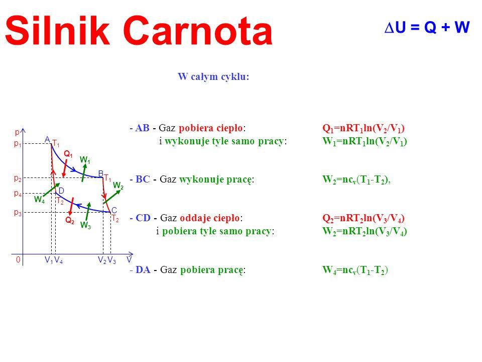 Silnik Carnota DU = Q + W W całym cyklu: