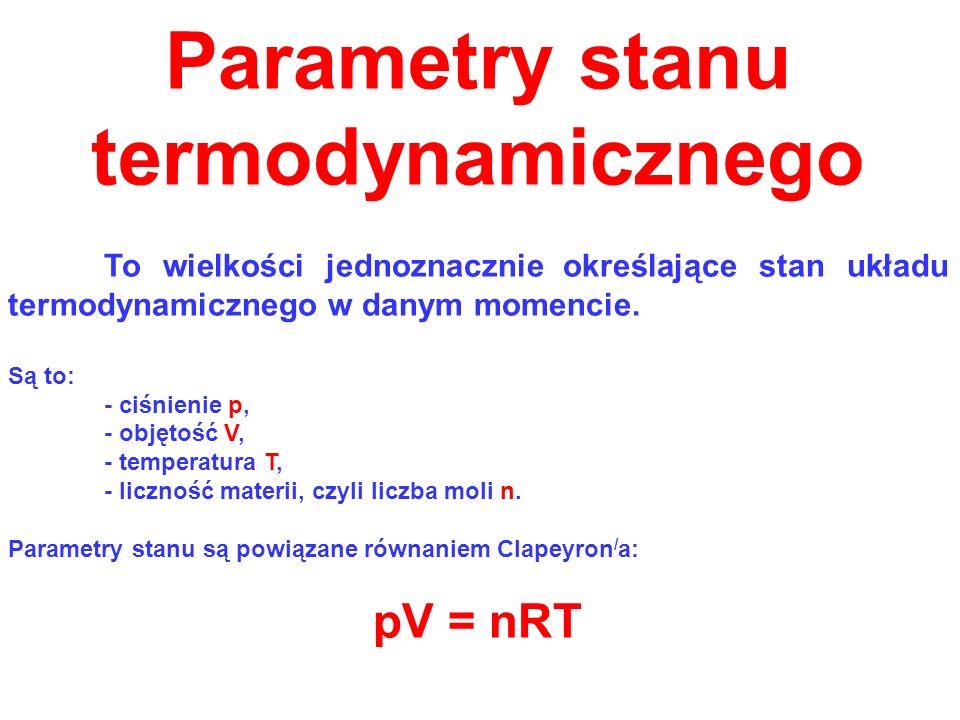 Parametry stanu termodynamicznego