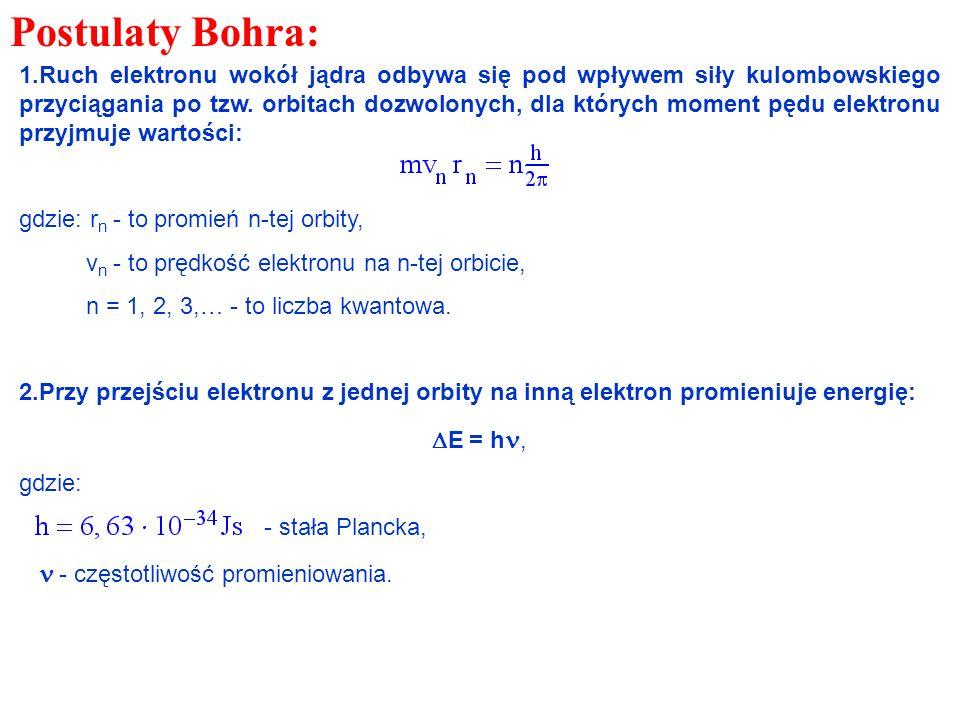 Postulaty Bohra: