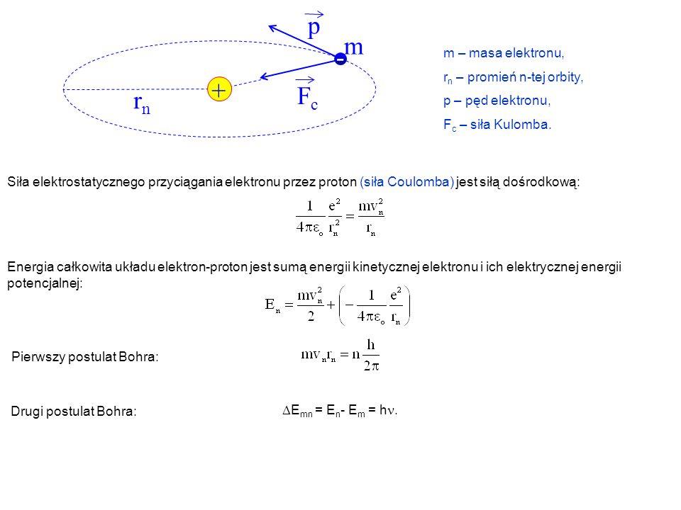 p m - + Fc rn m – masa elektronu, rn – promień n-tej orbity,