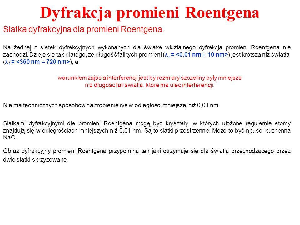 Dyfrakcja promieni Roentgena