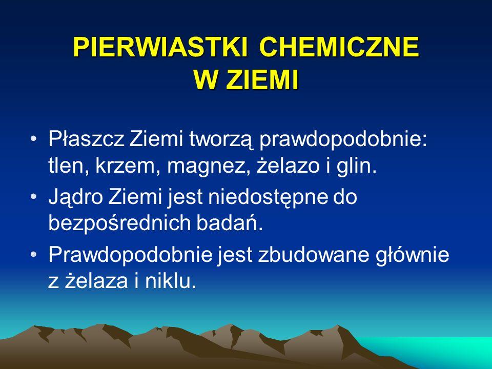 PIERWIASTKI CHEMICZNE W ZIEMI
