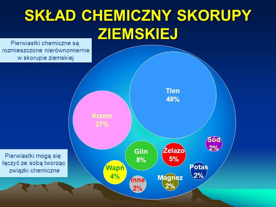 SKŁAD CHEMICZNY SKORUPY ZIEMSKIEJ