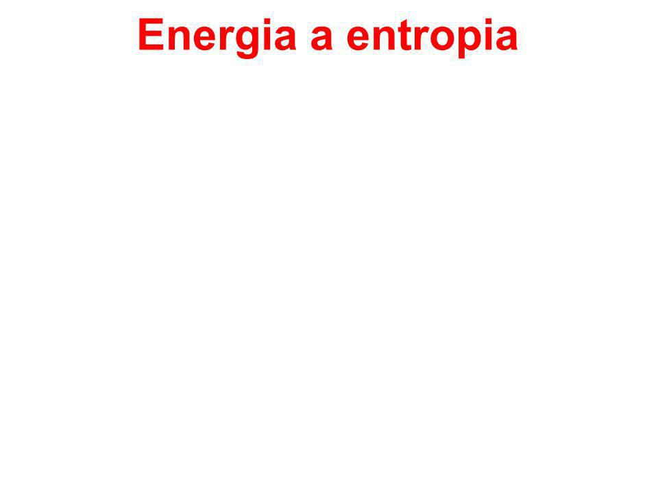 Energia a entropia