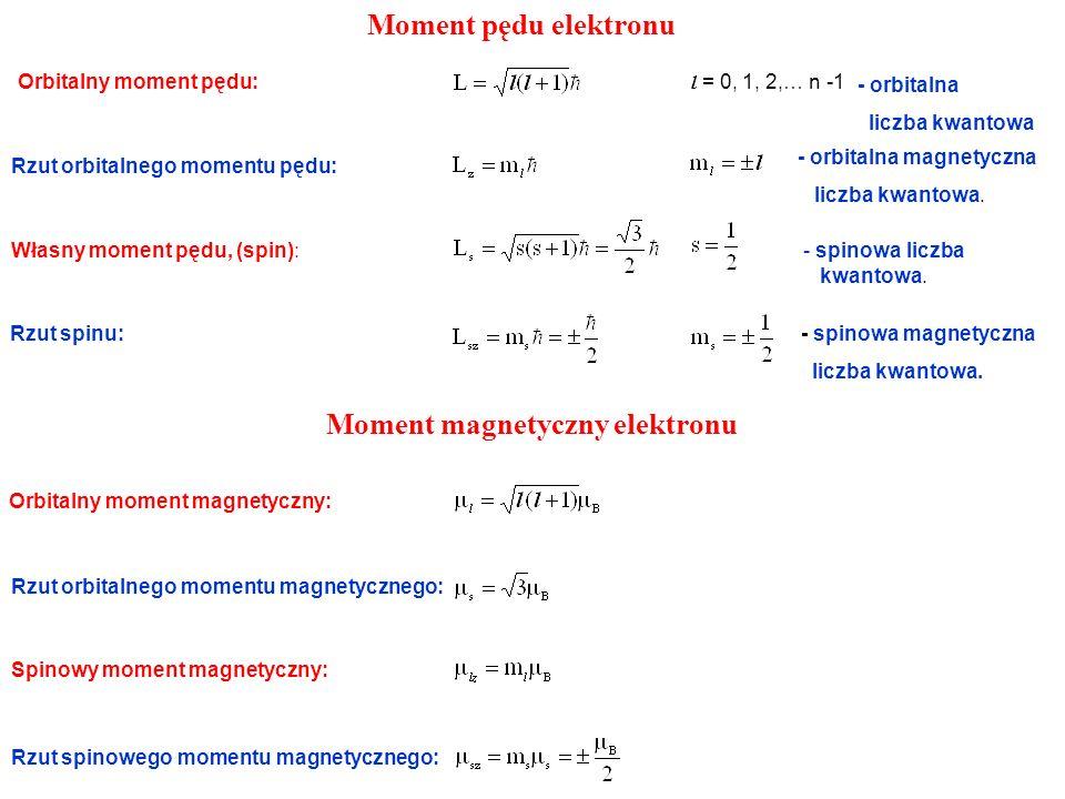 Moment magnetyczny elektronu
