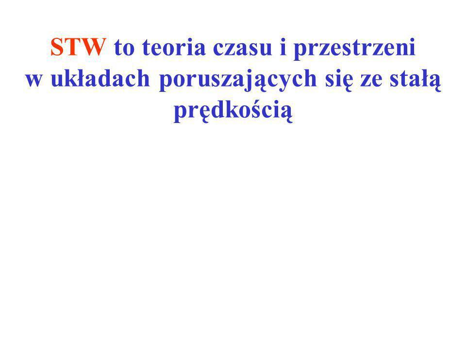 STW to teoria czasu i przestrzeni