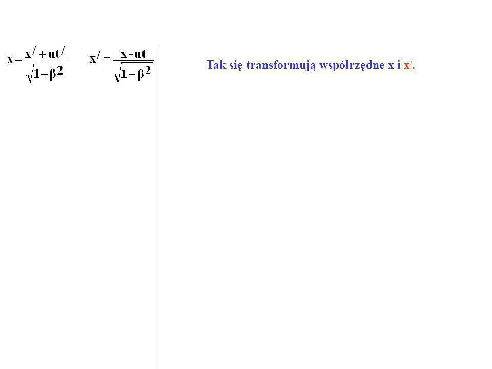 Tak się transformują współrzędne x i x/.