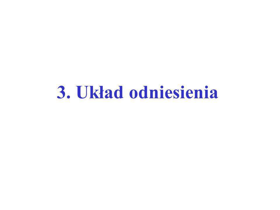 3. Układ odniesienia