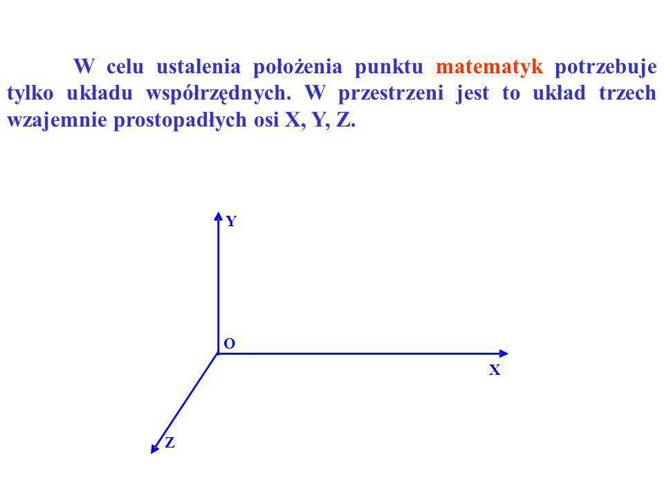 W celu ustalenia położenia punktu matematyk potrzebuje tylko układu współrzędnych. W przestrzeni jest to układ trzech wzajemnie prostopadłych osi X, Y, Z.