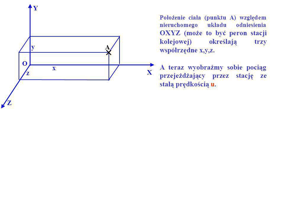 Y Położenie ciała (punktu A) względem nieruchomego układu odniesienia OXYZ (może to być peron stacji kolejowej) określają trzy współrzędne x,y,z.