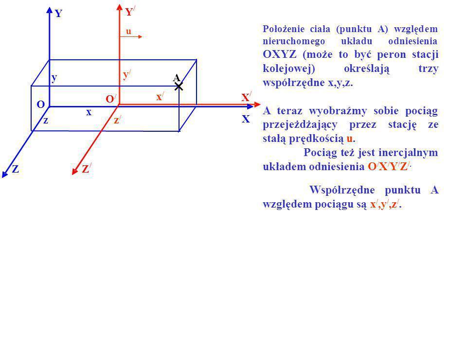 Pociąg też jest inercjalnym układem odniesienia O/X/Y/Z/.