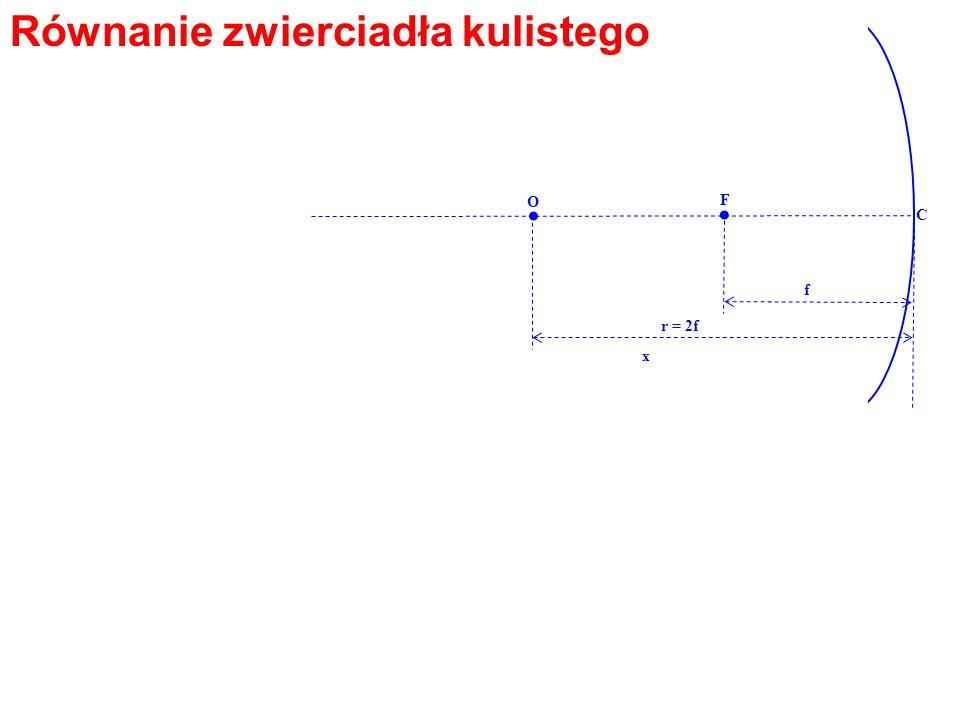 Równanie zwierciadła kulistego