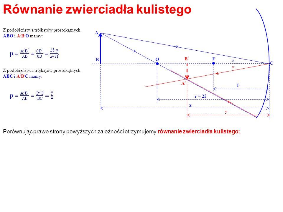 . Równanie zwierciadła kulistego