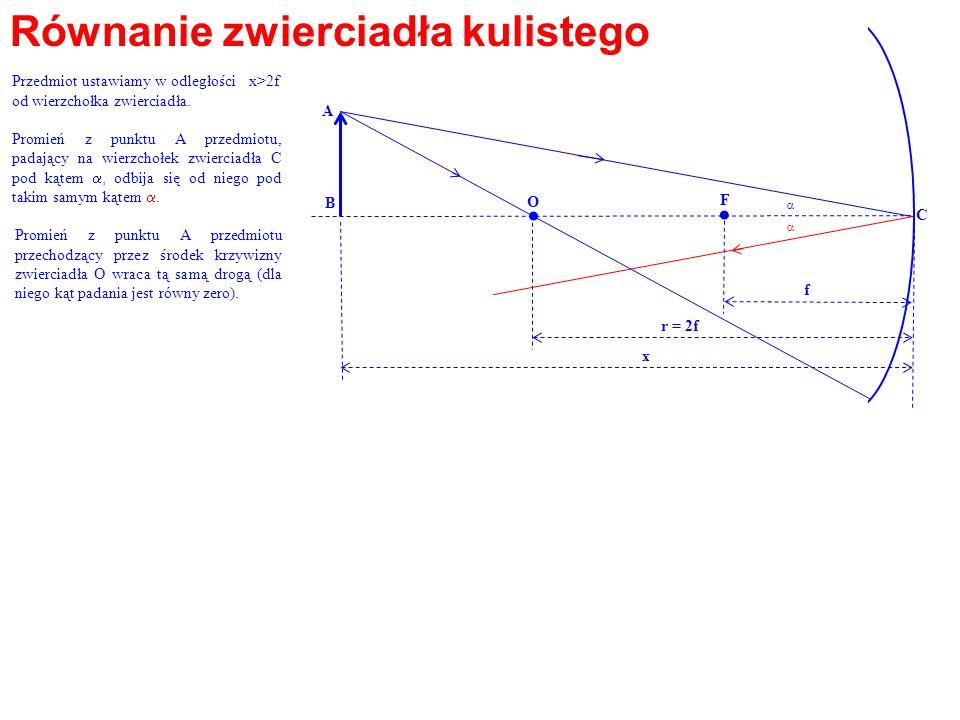. Równanie zwierciadła kulistego O F A B f r = 2f x C