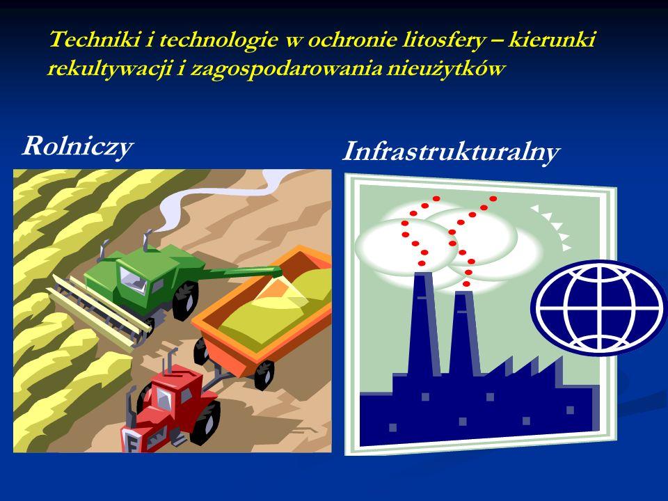 Rolniczy Infrastrukturalny
