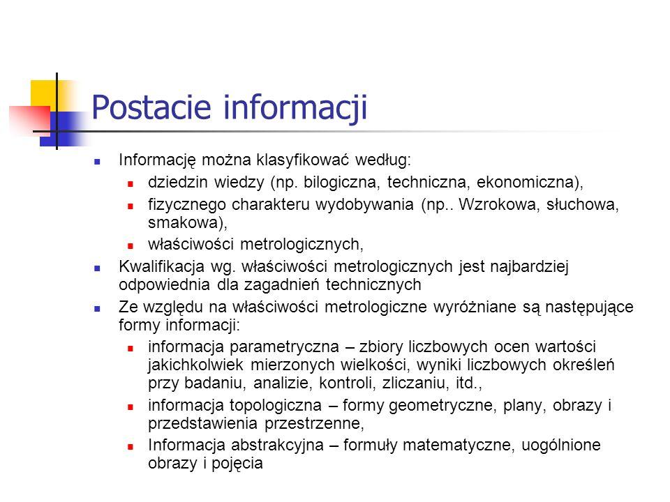 Postacie informacji Informację można klasyfikować według:
