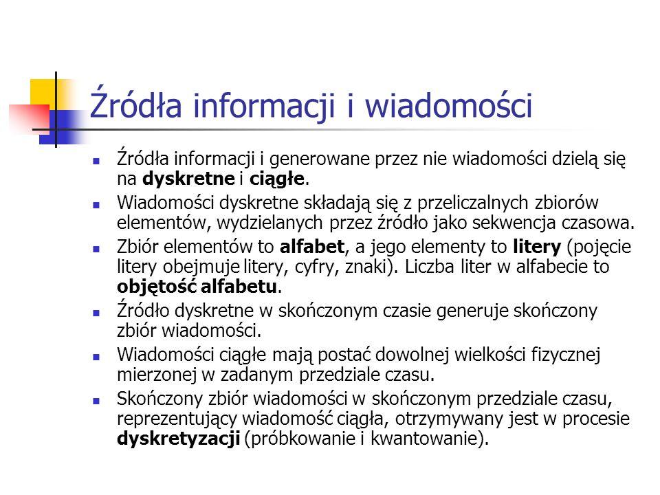 Źródła informacji i wiadomości