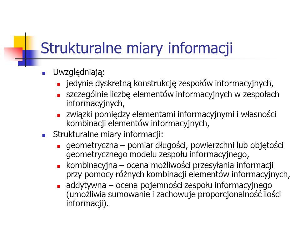Strukturalne miary informacji