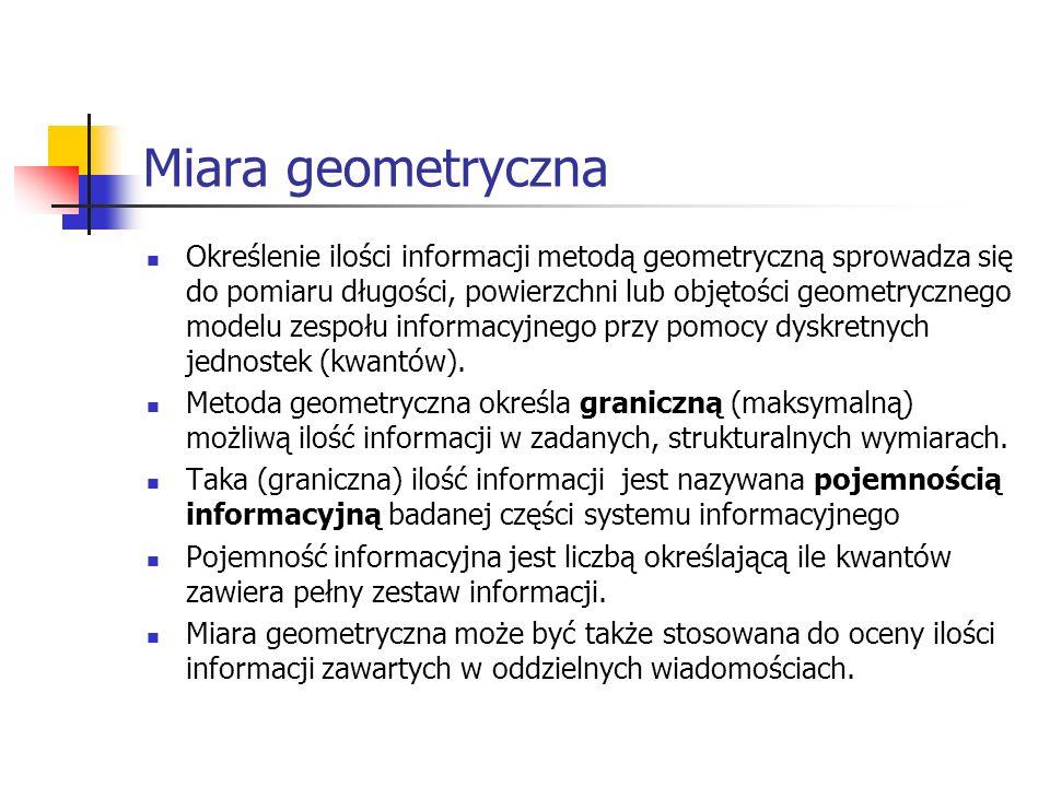 Miara geometryczna