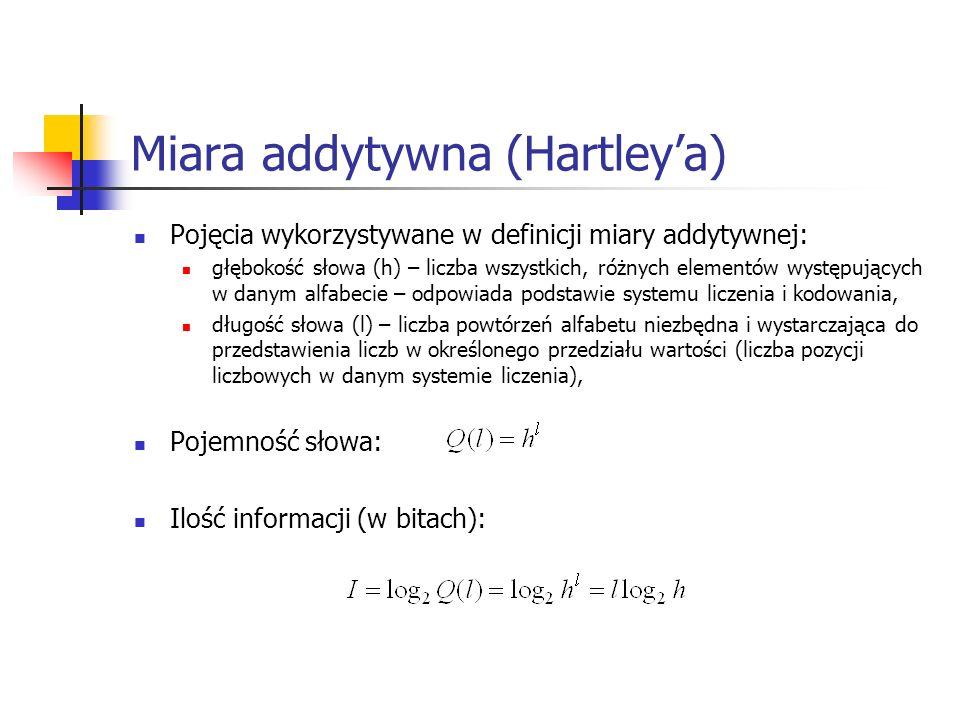 Miara addytywna (Hartley'a)