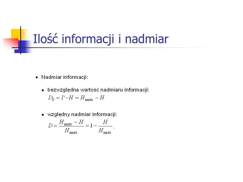 Ilość informacji i nadmiar