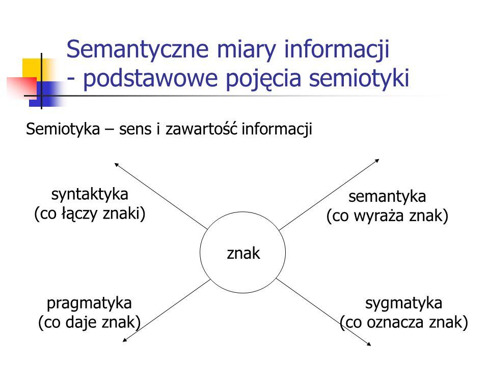 Semantyczne miary informacji - podstawowe pojęcia semiotyki